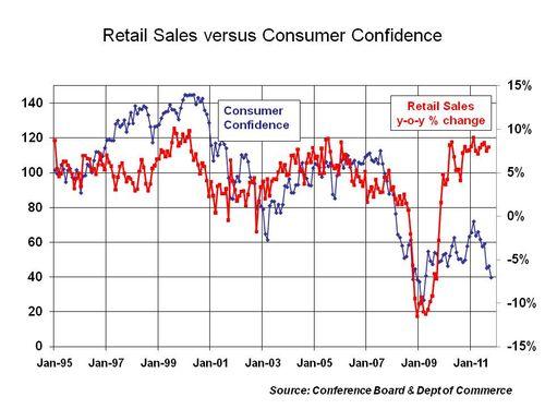 Blog - consumer conf